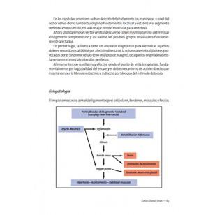 Método Strán. La Técnica de Arrastre y Resolución en tejidos blandos